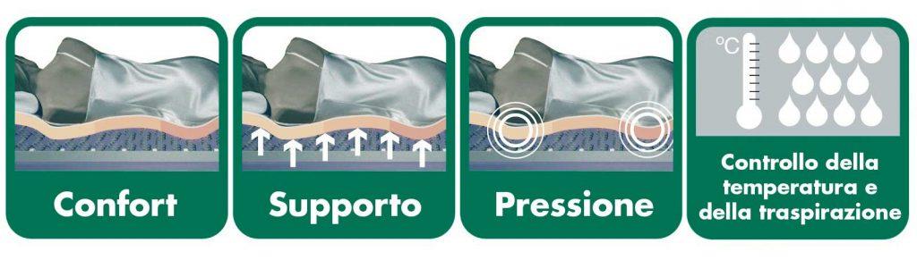 Scegliere Il Materasso Adatto.Scegliere Il Materasso Arredo Ecologico E Materassi Vicenza